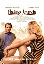 finding-amanda-18335.jpg_Drama, Comedy_2008